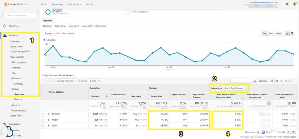 device reporting google analytics
