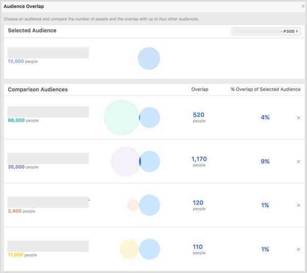facebook-audience-overlap-results social examiner