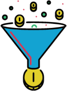 ppc management funnel