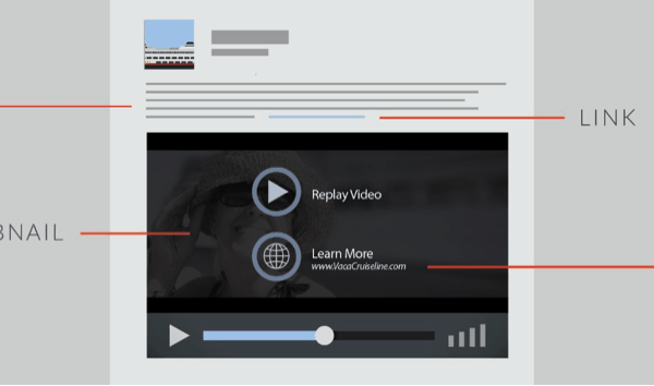 aspects of video ads to test neil patel