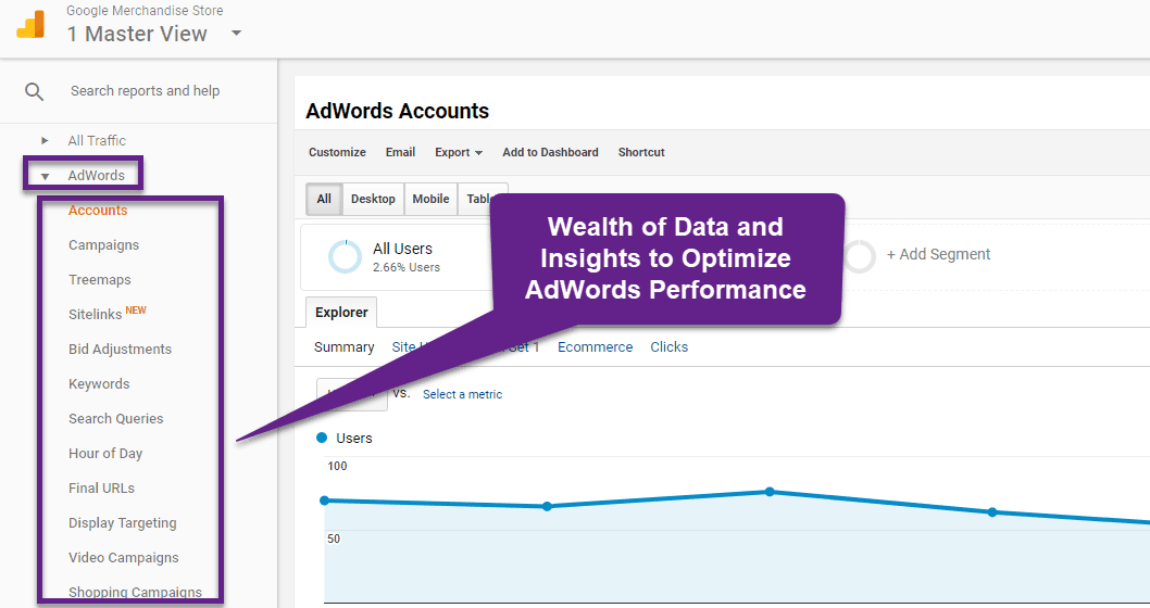 google analytics user behavior data build personas