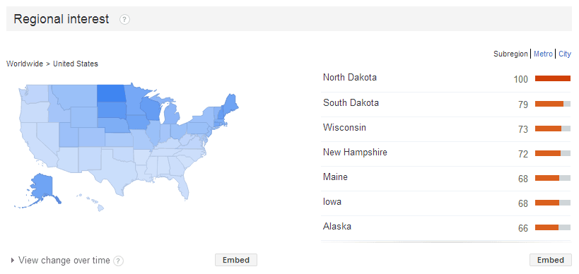 google trends location information