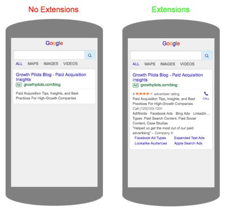 no extensions vs extensions